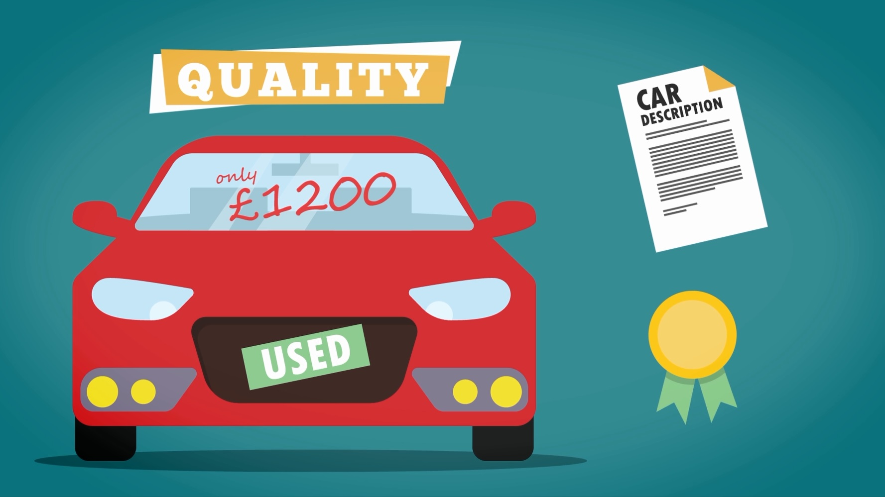 Business Companion publish consumer rights video guide for used car ...